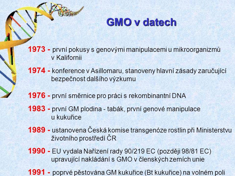 GMO v datech 1973 - první pokusy s genovými manipulacemi u mikroorganizmů. v Kalifornii.