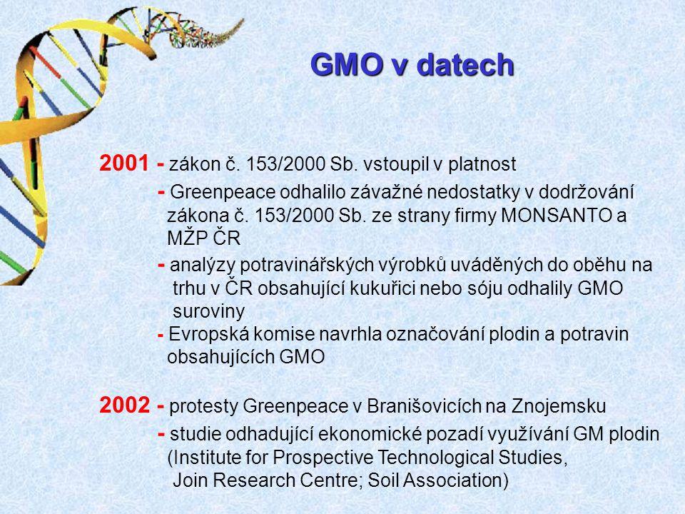 GMO v datech 2001 - zákon č. 153/2000 Sb. vstoupil v platnost