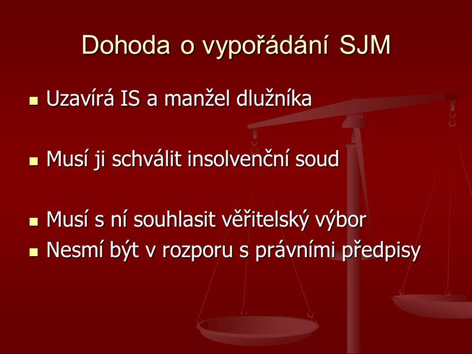 Dohoda o vypořádání SJM