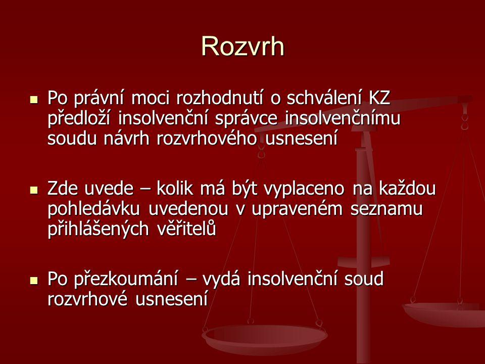 Rozvrh Po právní moci rozhodnutí o schválení KZ předloží insolvenční správce insolvenčnímu soudu návrh rozvrhového usnesení.