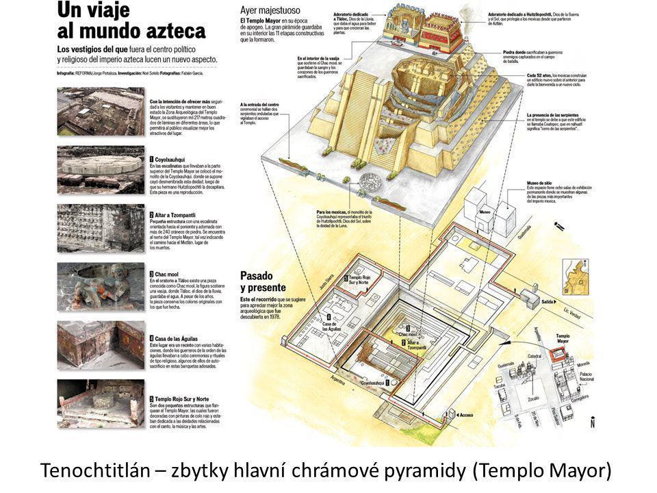 Tenochtitlán – zbytky hlavní chrámové pyramidy (Templo Mayor)