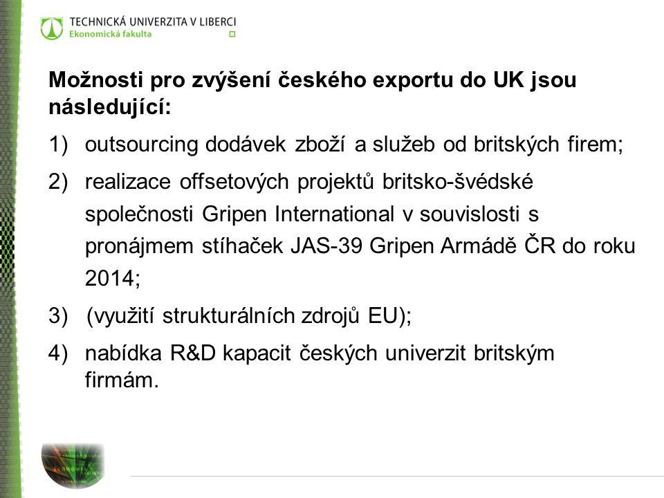 Možnosti pro zvýšení českého exportu do UK jsou následující: