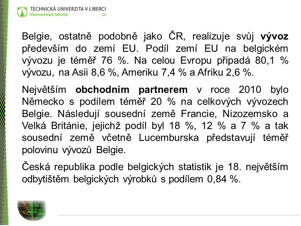 Belgie, ostatně podobně jako ČR, realizuje svůj vývoz především do zemí EU. Podíl zemí EU na belgickém vývozu je téměř 76 %. Na celou Evropu připadá 80,1 % vývozu, na Asii 8,6 %, Ameriku 7,4 % a Afriku 2,6 %.