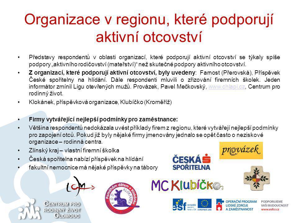 Organizace v regionu, které podporují aktivní otcovství