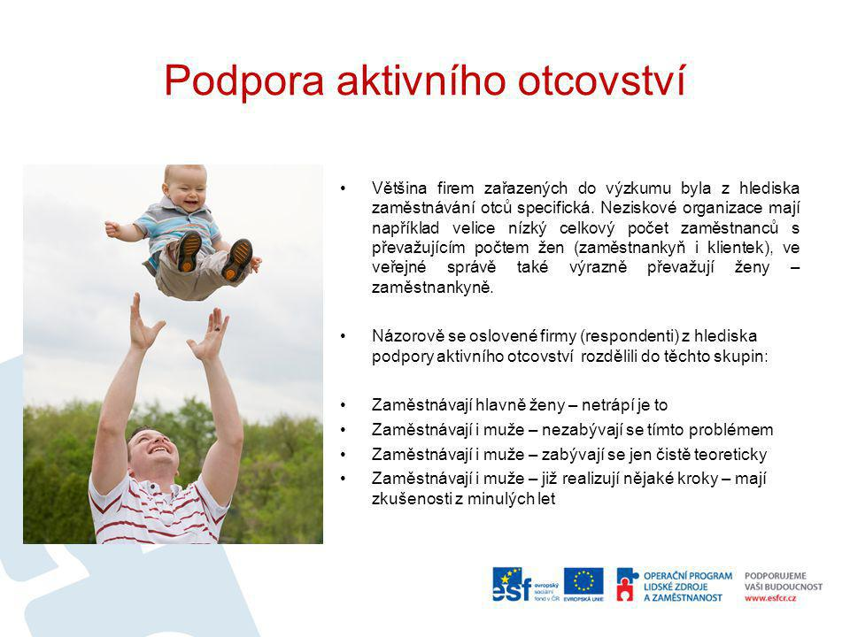 Podpora aktivního otcovství