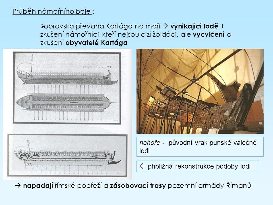 Průběh námořního boje :
