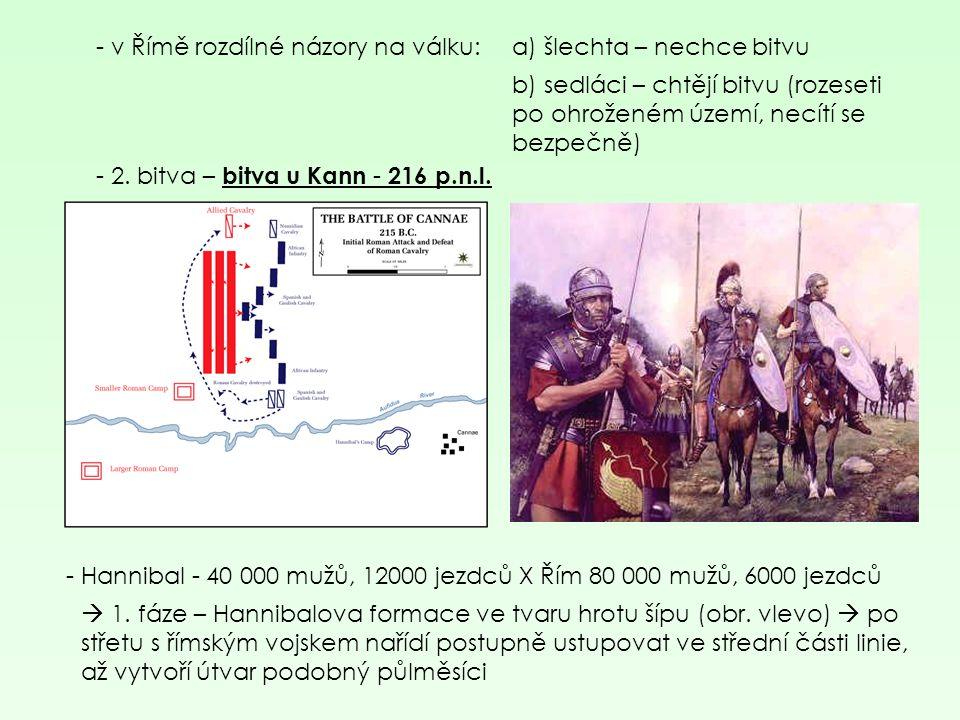 - v Římě rozdílné názory na válku: