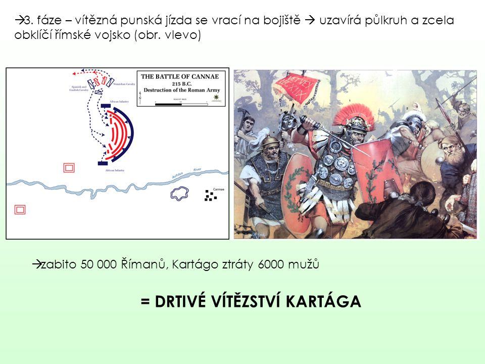 = DRTIVÉ VÍTĚZSTVÍ KARTÁGA
