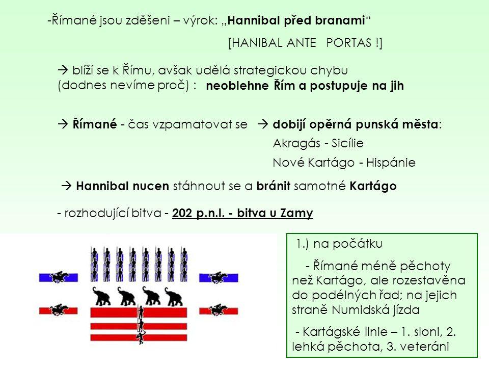 """Římané jsou zděšeni – výrok: """"Hannibal před branami"""