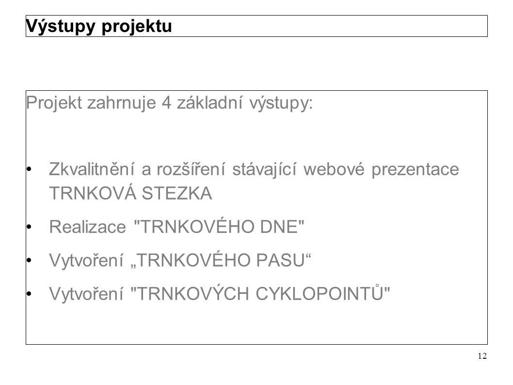 Výstupy projektu Projekt zahrnuje 4 základní výstupy: Zkvalitnění a rozšíření stávající webové prezentace TRNKOVÁ STEZKA.