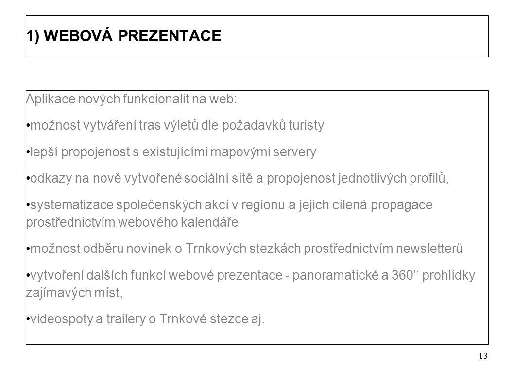 1) WEBOVÁ PREZENTACE Aplikace nových funkcionalit na web: