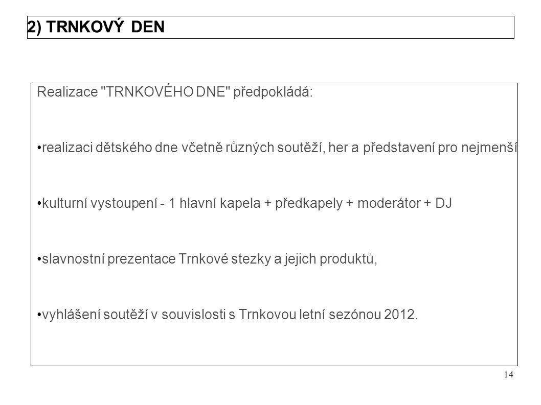 2) TRNKOVÝ DEN Realizace TRNKOVÉHO DNE předpokládá: