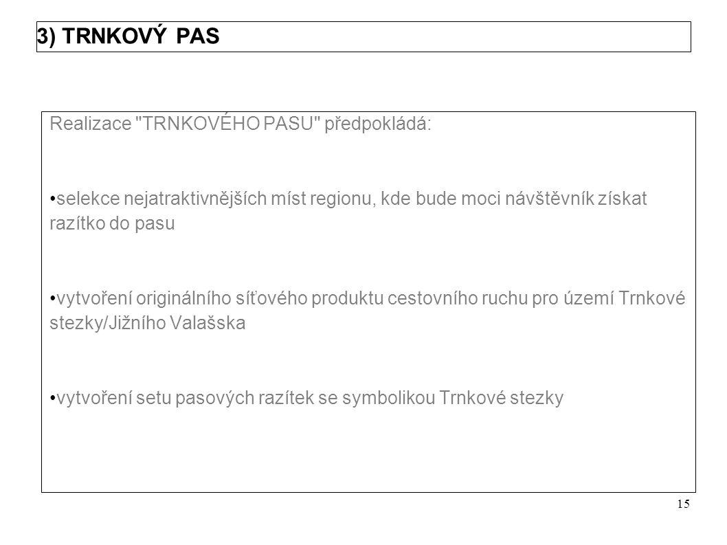 3) TRNKOVÝ PAS Realizace TRNKOVÉHO PASU předpokládá:
