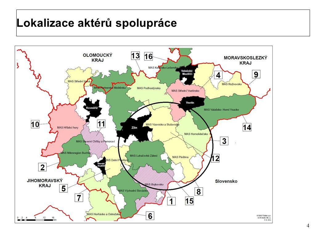 Lokalizace aktérů spolupráce