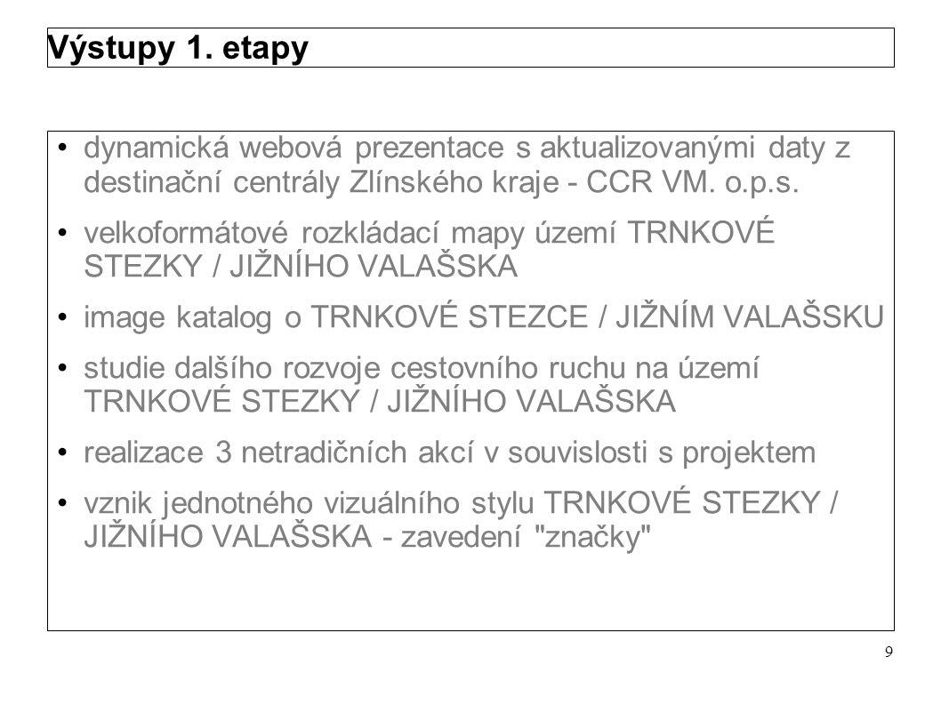 Výstupy 1. etapy dynamická webová prezentace s aktualizovanými daty z destinační centrály Zlínského kraje - CCR VM. o.p.s.