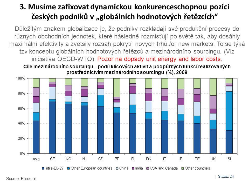"""3. Musíme zafixovat dynamickou konkurenceschopnou pozici českých podniků v """"globálních hodnotových řetězcích"""