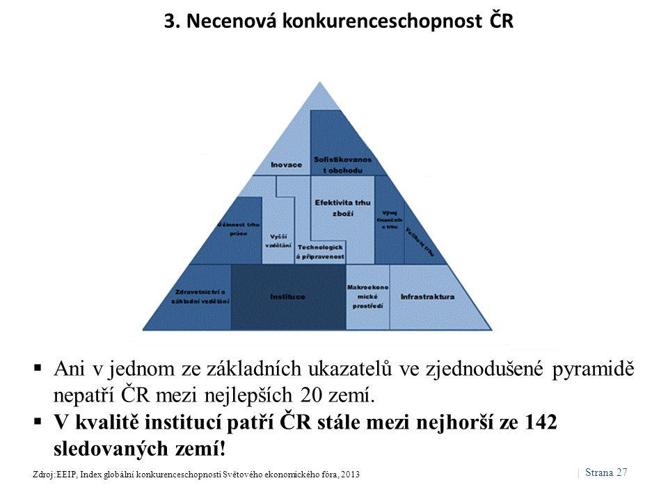 3. Necenová konkurenceschopnost ČR