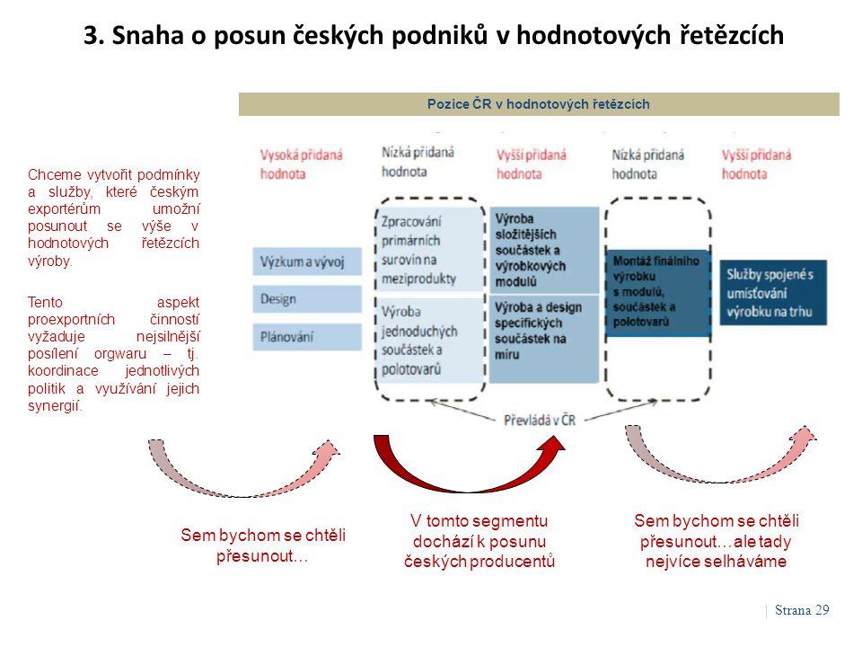 3. Snaha o posun českých podniků v hodnotových řetězcích