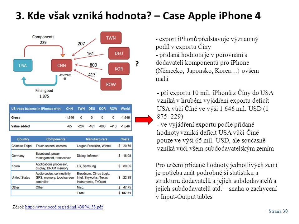 3. Kde však vzniká hodnota – Case Apple iPhone 4