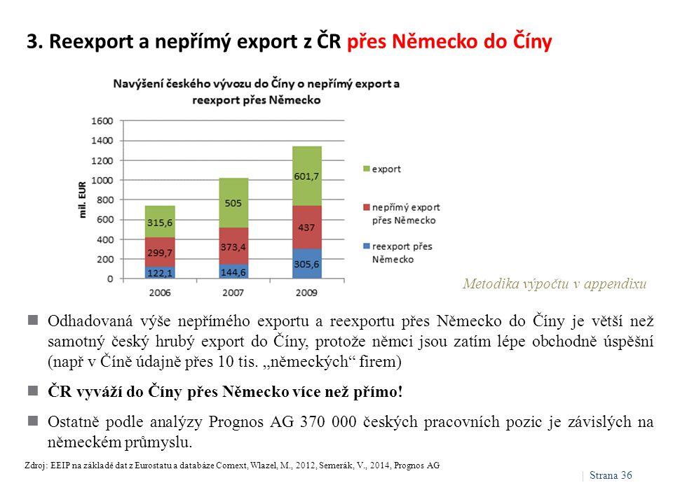 3. Reexport a nepřímý export z ČR přes Německo do Číny