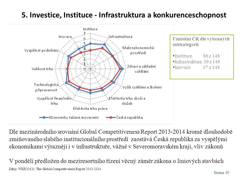 5. Investice, Instituce - Infrastruktura a konkurenceschopnost