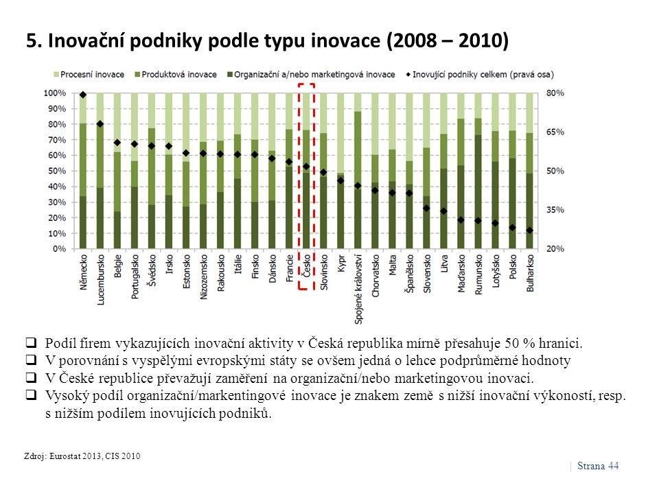 5. Inovační podniky podle typu inovace (2008 – 2010)