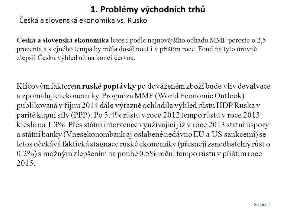 1. Problémy východních trhů
