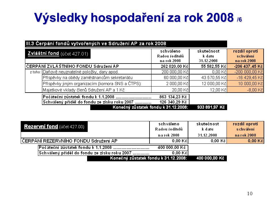 Výsledky hospodaření za rok 2008 /6