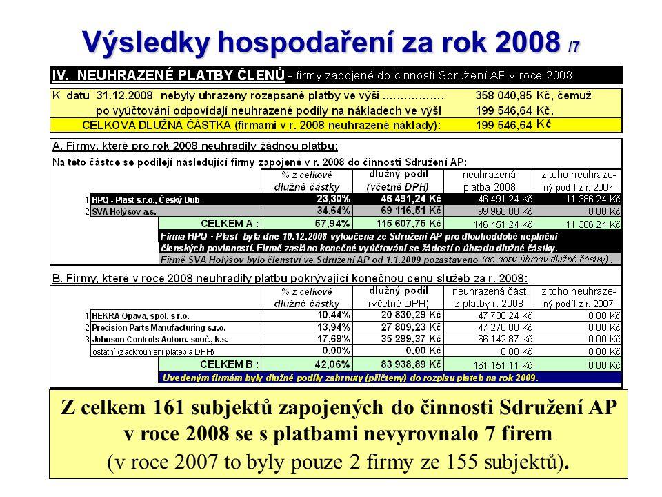 Výsledky hospodaření za rok 2008 /7