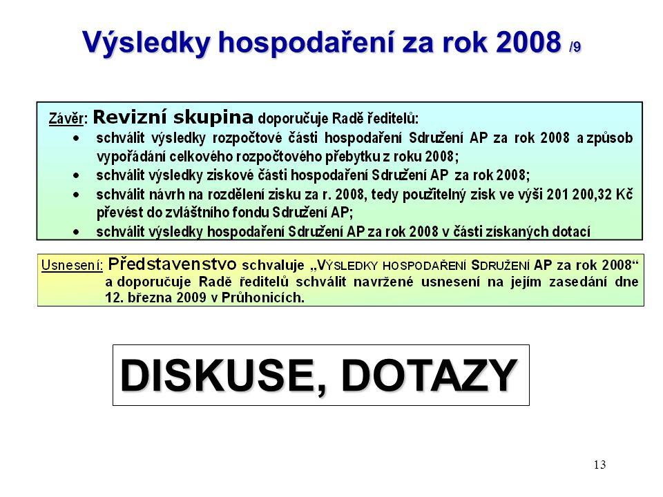 Výsledky hospodaření za rok 2008 /9