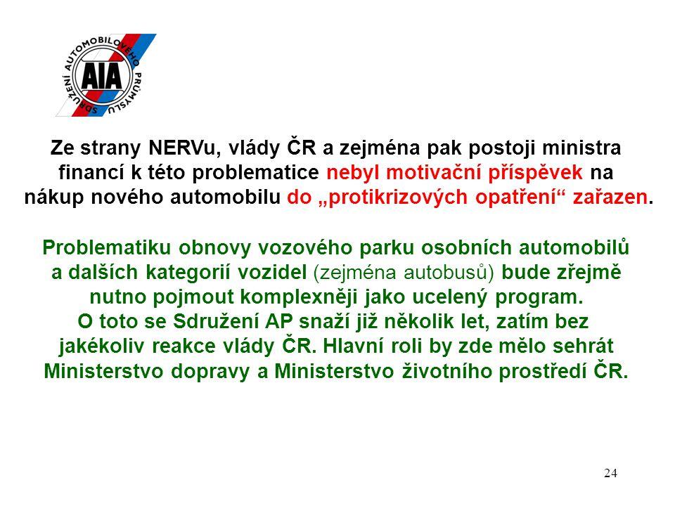 Ze strany NERVu, vlády ČR a zejména pak postoji ministra