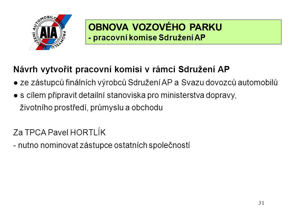 OBNOVA VOZOVÉHO PARKU - pracovní komise Sdružení AP. Návrh vytvořit pracovní komisi v rámci Sdružení AP.