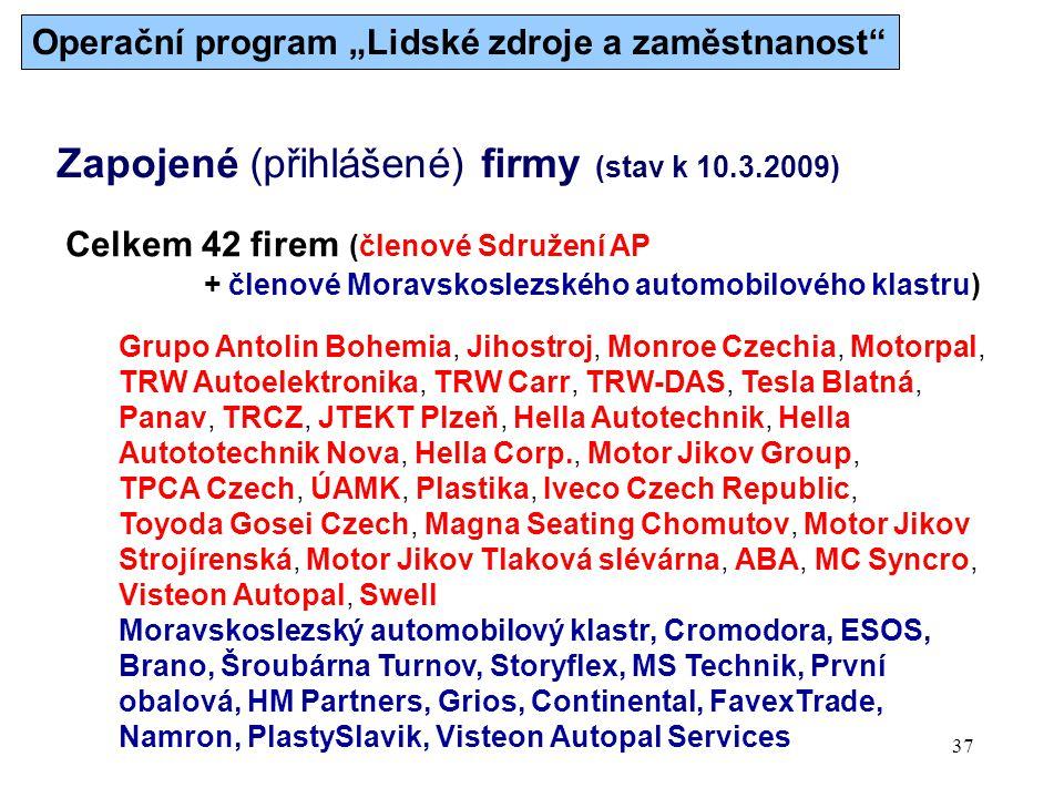 Zapojené (přihlášené) firmy (stav k 10.3.2009)