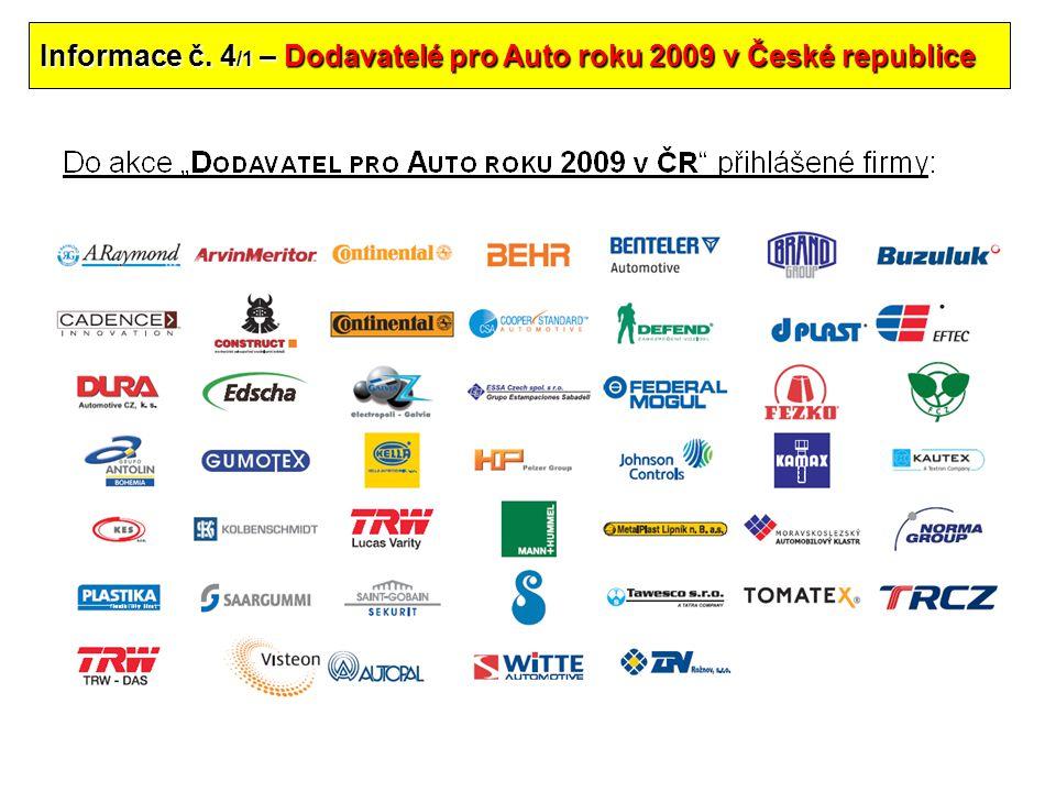 Informace č. 4/1 – Dodavatelé pro Auto roku 2009 v České republice
