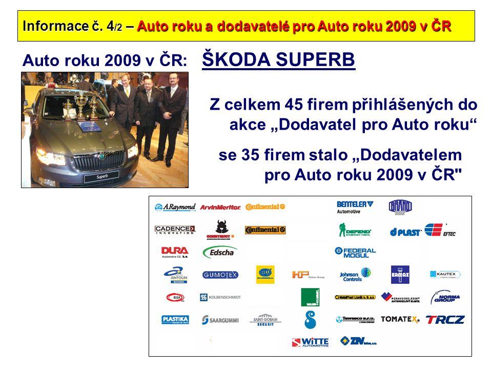 Auto roku 2009 v ČR: ŠKODA SUPERB
