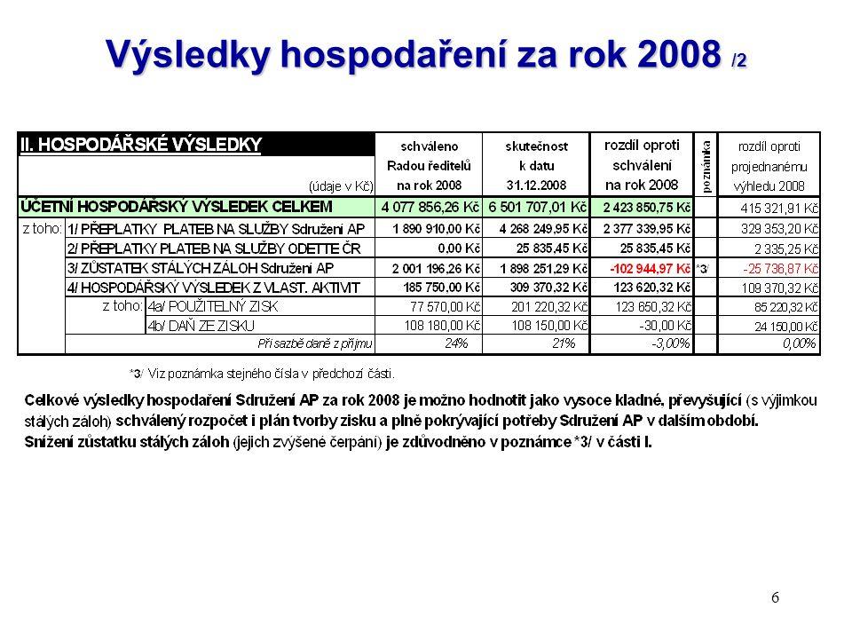 Výsledky hospodaření za rok 2008 /2