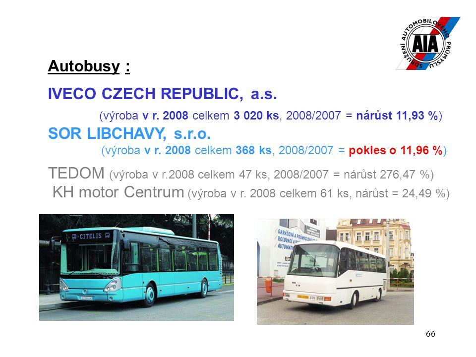 (výroba v r. 2008 celkem 3 020 ks, 2008/2007 = nárůst 11,93 %)