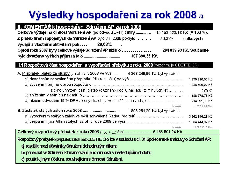 Výsledky hospodaření za rok 2008 /3