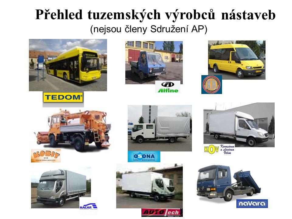 Přehled tuzemských výrobců vozidel