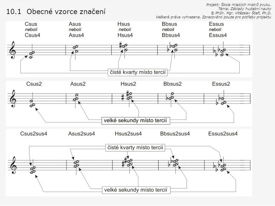 Projekt: Škola mladých mistrů zvuku. Téma: Základy hudební nauky