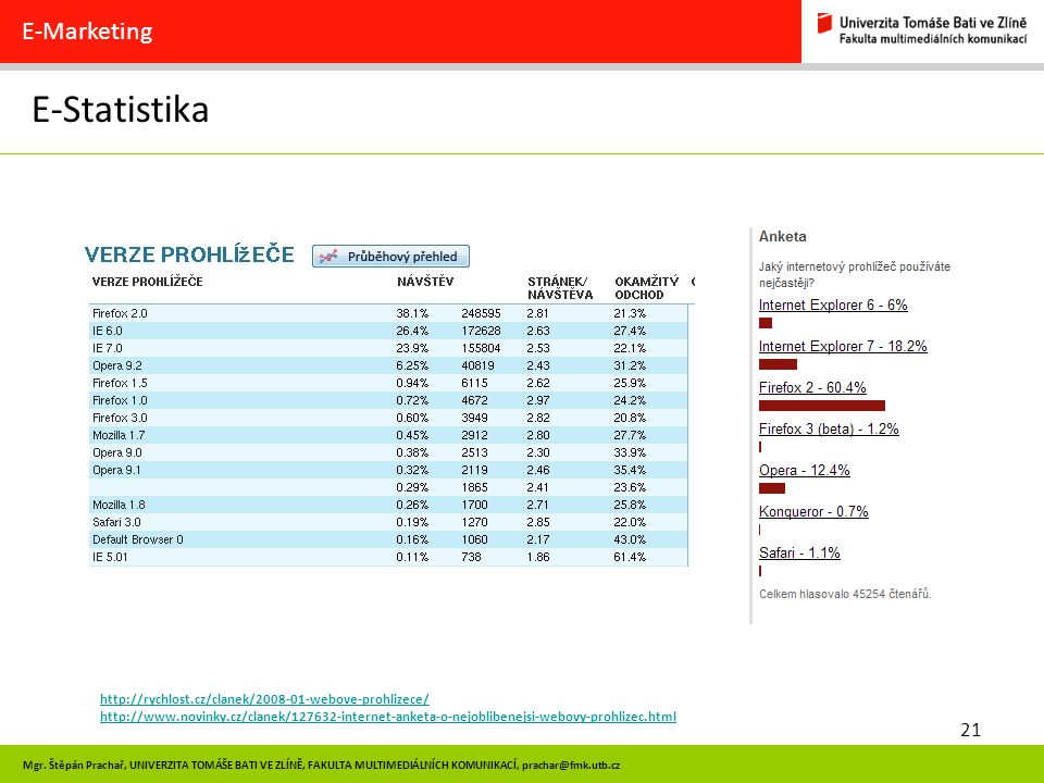 E-Statistika E-Marketing
