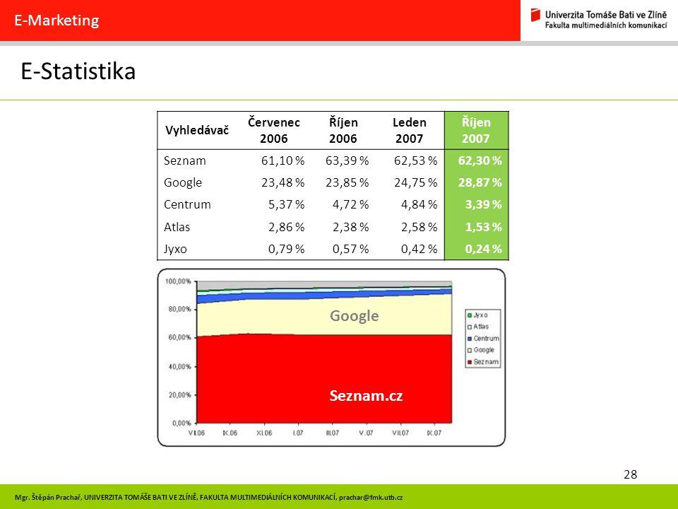 E-Statistika E-Marketing Google Seznam.cz Vyhledávač Červenec 2006