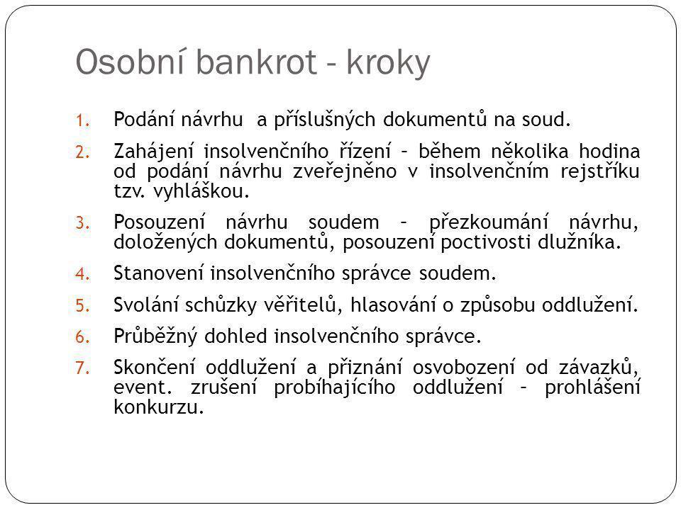 Osobní bankrot - kroky Podání návrhu a příslušných dokumentů na soud.