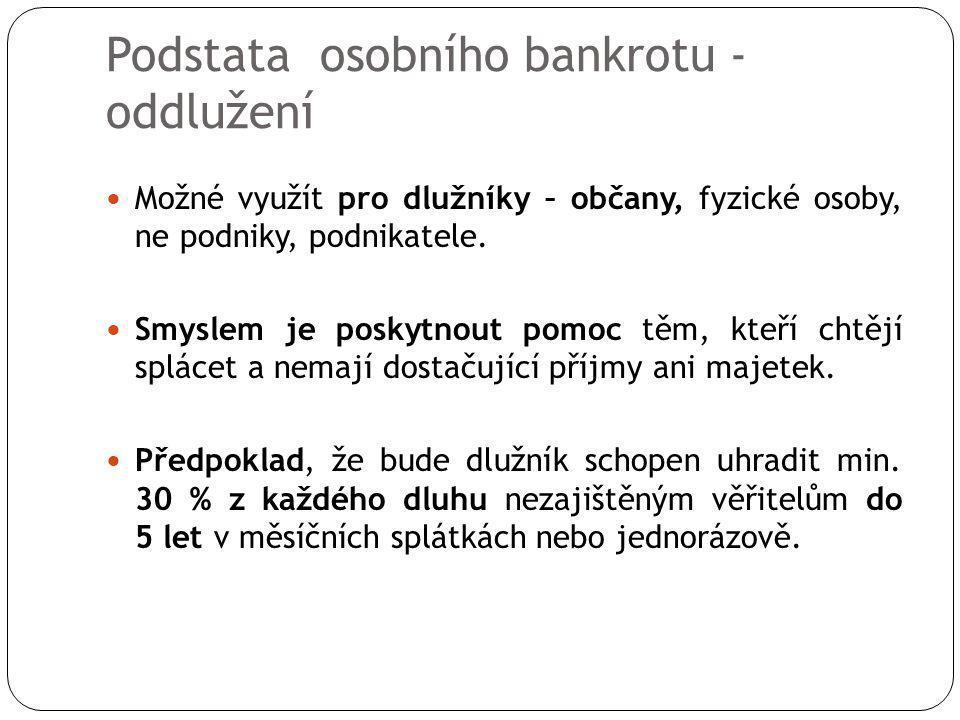 Podstata osobního bankrotu - oddlužení
