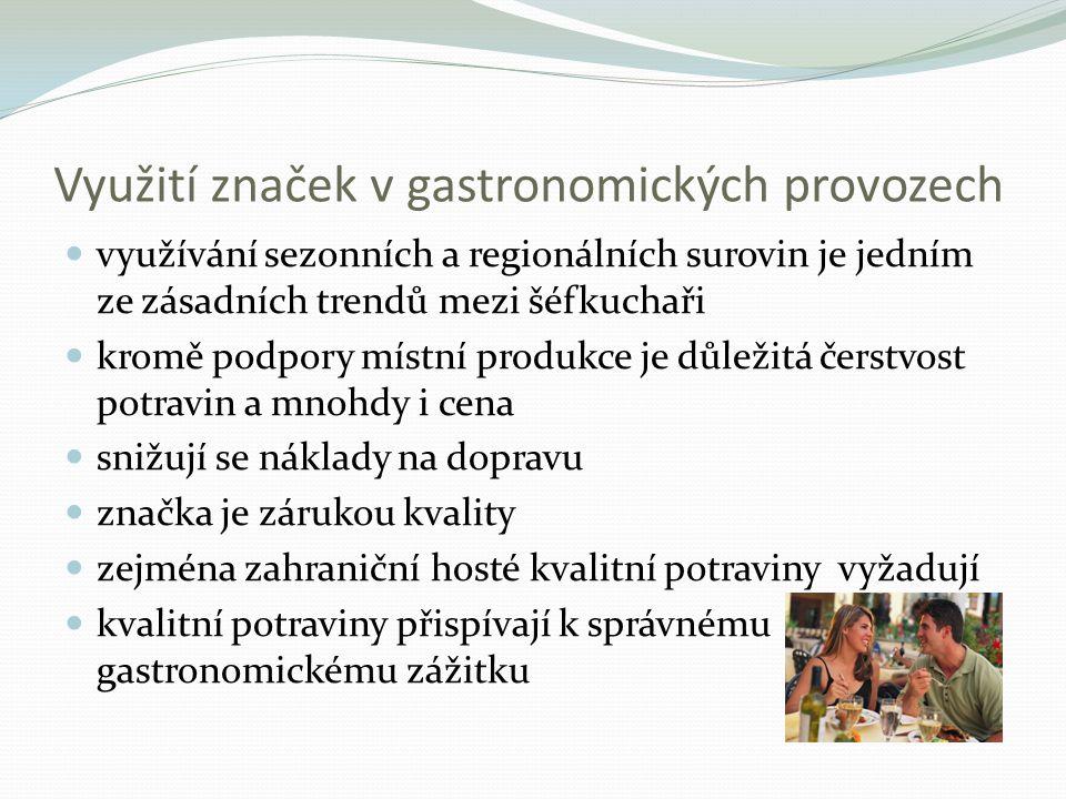 Využití značek v gastronomických provozech