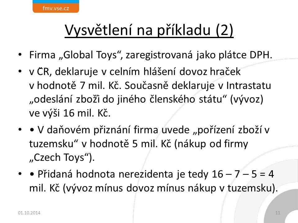 Vysvětlení na příkladu (2)