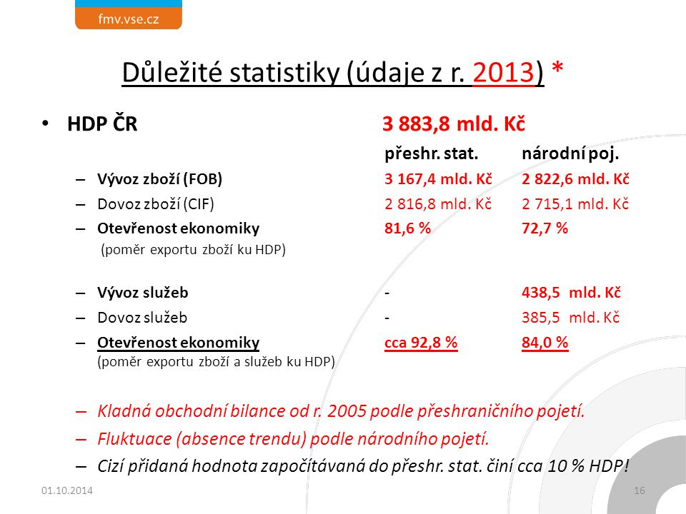 Důležité statistiky (údaje z r. 2013) *