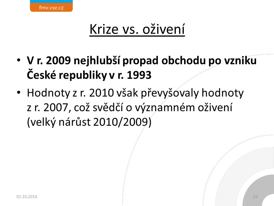 Krize vs. oživení V r. 2009 nejhlubší propad obchodu po vzniku České republiky v r. 1993.