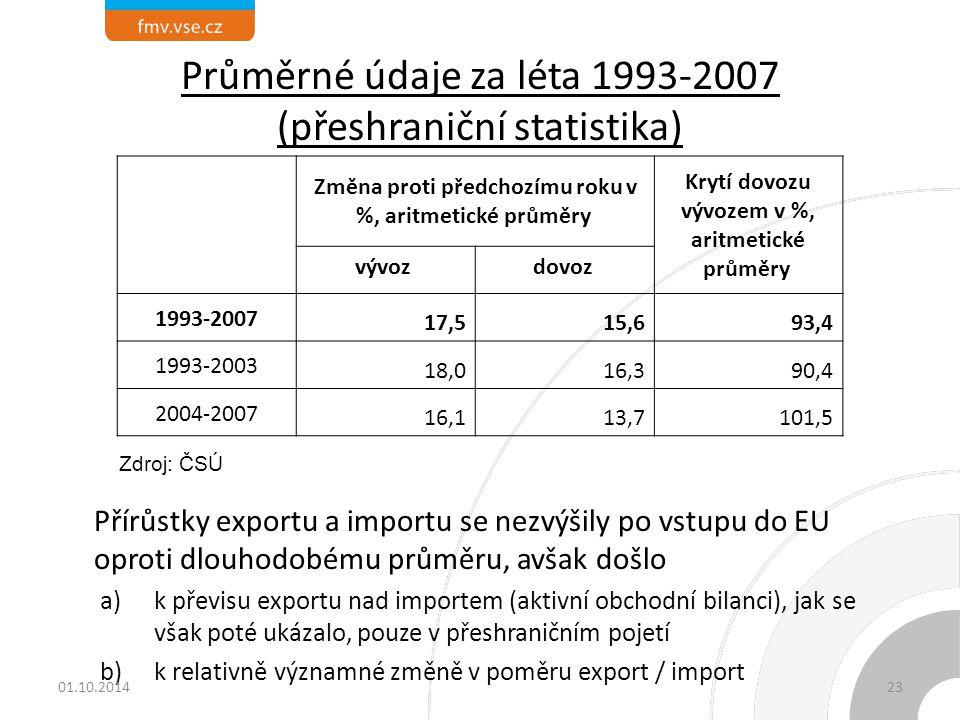 Průměrné údaje za léta 1993-2007 (přeshraniční statistika)
