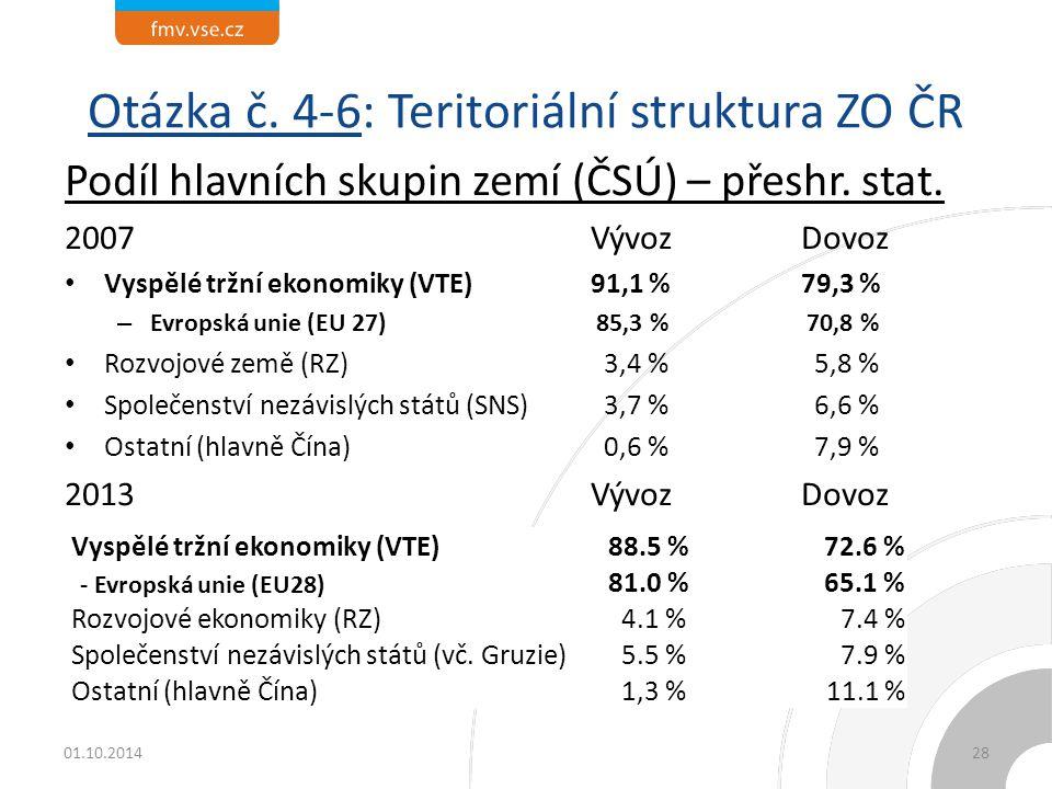 Otázka č. 4-6: Teritoriální struktura ZO ČR